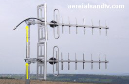 Aerial separation tests, vertically polarised aerials in phase