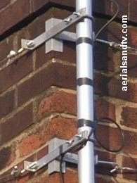 Heavy Duty chimney brackets, they`ll never fail....