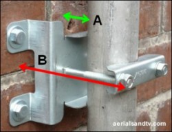Low profile wall bracket