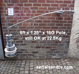 How weak is a 6ft x 1 inch x 1.2mm alloy pole ?