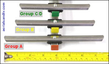Front element sizes of grouped Yagi aerials.