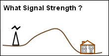What is the signal strength in your area ?