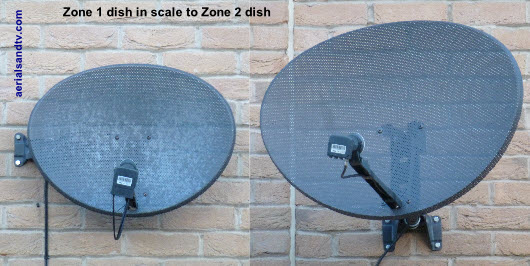 Zone 1 and zone 2 satellite dishes to scale