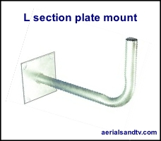 L section plate mount