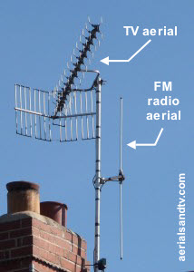 TV and FM aerials