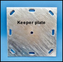 Keeper plate for plate mount