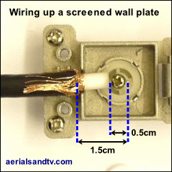 How To Attach Wire Up Plugs Aerials