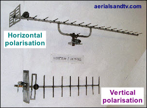 Aerial polarity, it can be important !