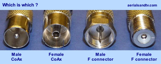 Which is which ? Male and female CoAx and F connectors