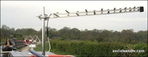 Our recommended aerial for boats and caravans, the DM Log Periodic, near Bosley locks