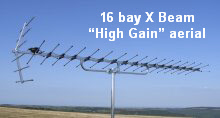High Gain aerial (16 bay X Beam).