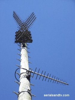Log Periodic aerials on the Llanddulas repeater transmitter