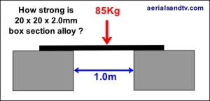 How strong is 20 x 20 x 2.0mm box section alloy ? (hang off the middle ! )