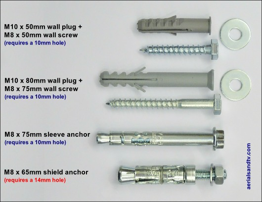 Wall plug & screws / Shield anchors & Sleeve anchors
