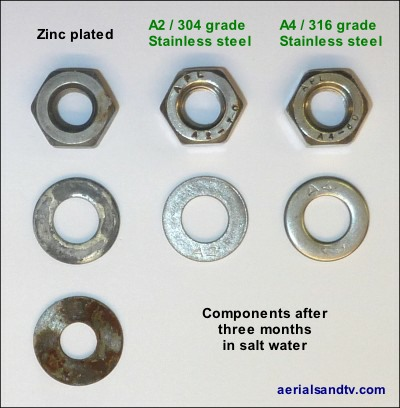 Zinc Plated V Stainless Steel Components After Salt Water Emersion For 3 Mnths