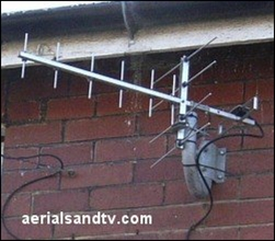 The cart before the horse, or the reflector before the dipole......