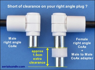 Satellite, Television, FM, DAB, Aerial, Coaxial Cable, Plugs