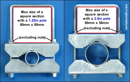 Maximum square sections which fit 1.25in and 2.0in poles