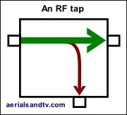 An RF tap thumbnail 180H L5