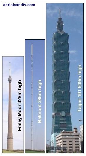 Emley Moor transmitter v Belmont transmitter (original height) v Taipei 101 528H L5