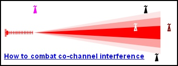 Heathfield transmitter, how to combat co-channel interference 133H L5