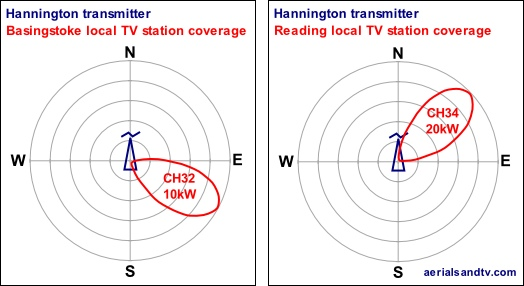 Reading and Basingstoke local TV station coverage from Hannington 524W L5 60kB