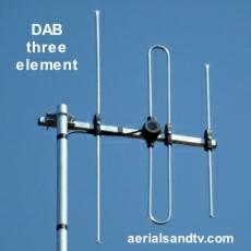 3 Element DAB Aerial
