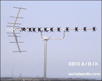ATV's choice of TV aerial - the XB10 350x279 L5