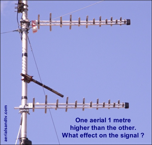 Aerial positioning, 2 TV aerials one 1m higher then the other, effect on signal reception 500W L5