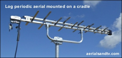 Aerial positioning - can a Log Periodic be mounted on a on a cradle 400W L5 29kB