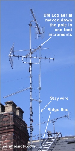 Aerial positioning - height and ridge tests 501H L5