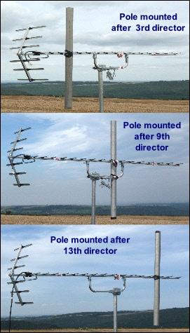 Aerial positioning - vertical and horizontal polarity obstruction tests. the 3 modes 271W L5 kB