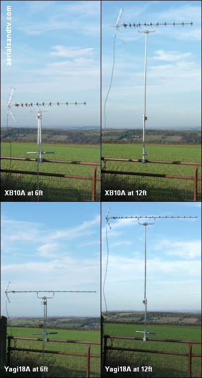 Aerial tests - XB10A v Yagi18A signal at 6ft and 12ft 401W x 751H L5