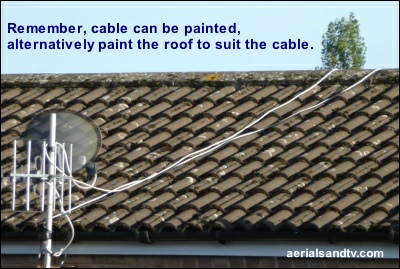 Cable can be painted beware of white cable 400W L5