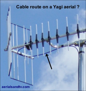 Cable route on the aerial