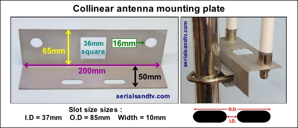 Collinear antenna to pole mountig plate 577W L5