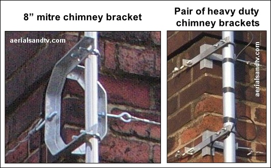 Cradle type chimmney bracket and HD double type 1 532W L5