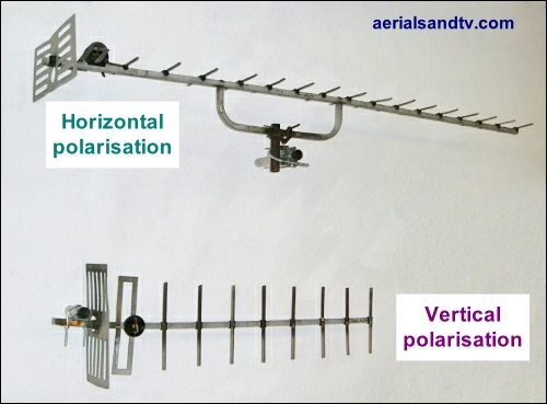 Horizontal & Vertical aerial polarisations 500W L5