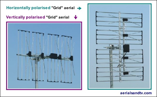 Horizontal and vertical polarised Grid aerial 539W L5