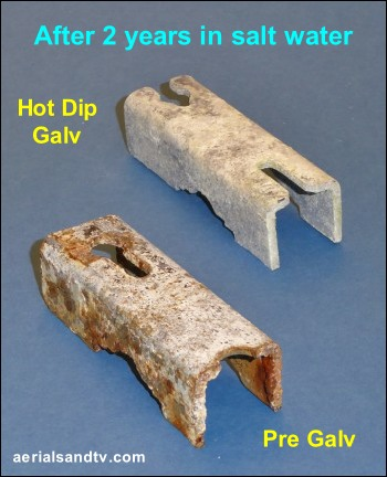 Hot dip galvanising v pre galvanised corrosion tests 350W L10