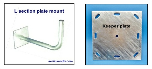 L section plate mount and keeper plate are useful for metal clad buildings 492W L5