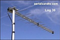 ATV's choice of TV aerials the Log36 302W