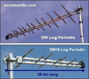 Log Periodic DM18 & DM Log aerials 300W L5