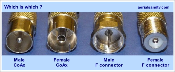 Male or female coax and F connectors 600W L5