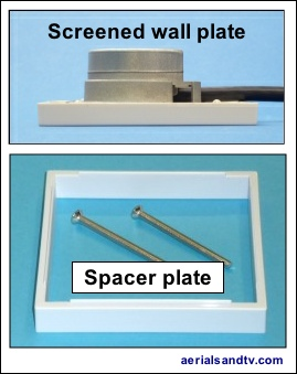 Screened wall plates sometimes need a spacer plate 269W L5