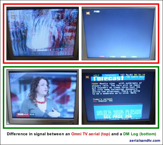 Signal differences between a DM Log and an Omni TV aerial 574W L6