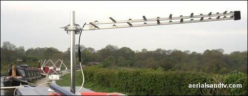 The DM Log our recommended aerials for boats and caravans (near Bosley locks) 501W L5 16kB