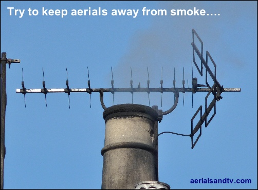 Keep aerials away from smoke and fumes  502W L5