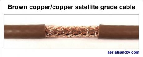 Brown copper – copper foam filled satellite grade cable 527W L5