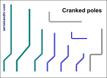 Cranked poles thumbnail 350W